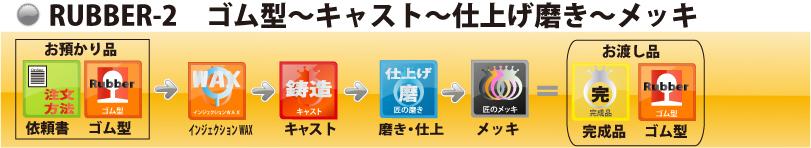 Rubber-2 ゴム型~キャスト~仕上げ磨き~メッキ ゴム型からのキャスト依頼