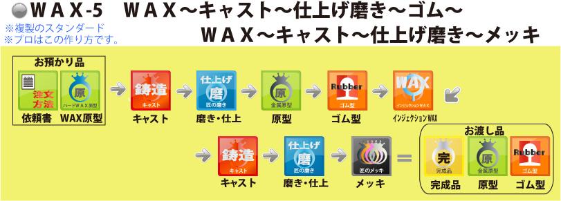 WAX-5